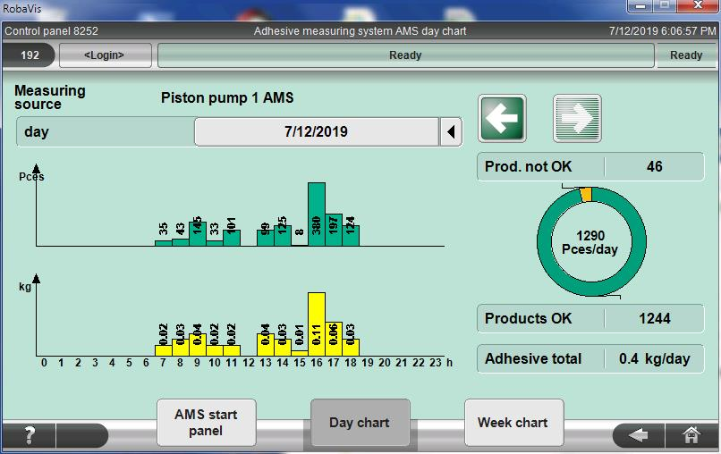 AMS-InfoPlus-Consumption